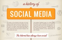 Infographic: the Social Media history