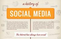 Infografica: la storia dei Social Media