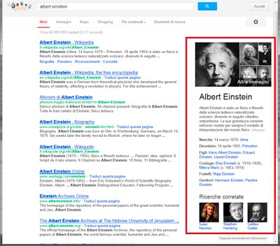 Google Knowledge Graph Italia